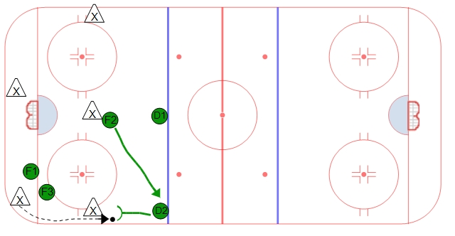 2-1-2 Forecheck - Strong Side Support #3
