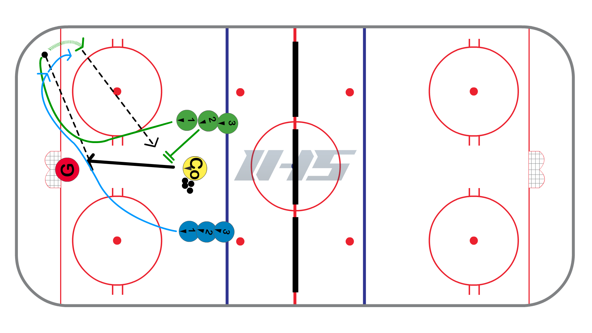 2 vs 1 Rebound Battle Drill - Hockey Drill
