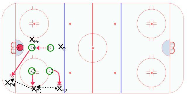 Ice Hockey Drill