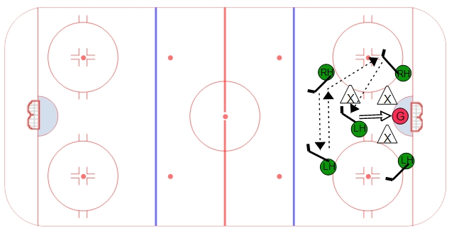 5 on 3 Box and One - Off Hand Options