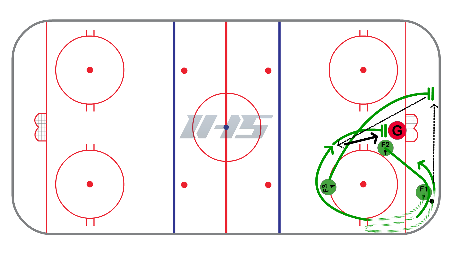 Ice Hockey Cycling in Offensive Zone - Basic Option #3