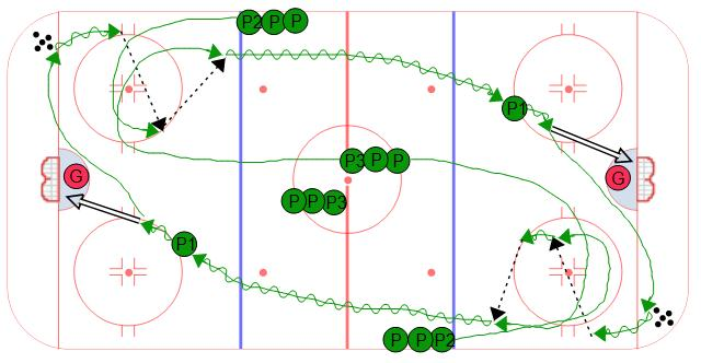 Blue Devils Hockey Flow Drill
