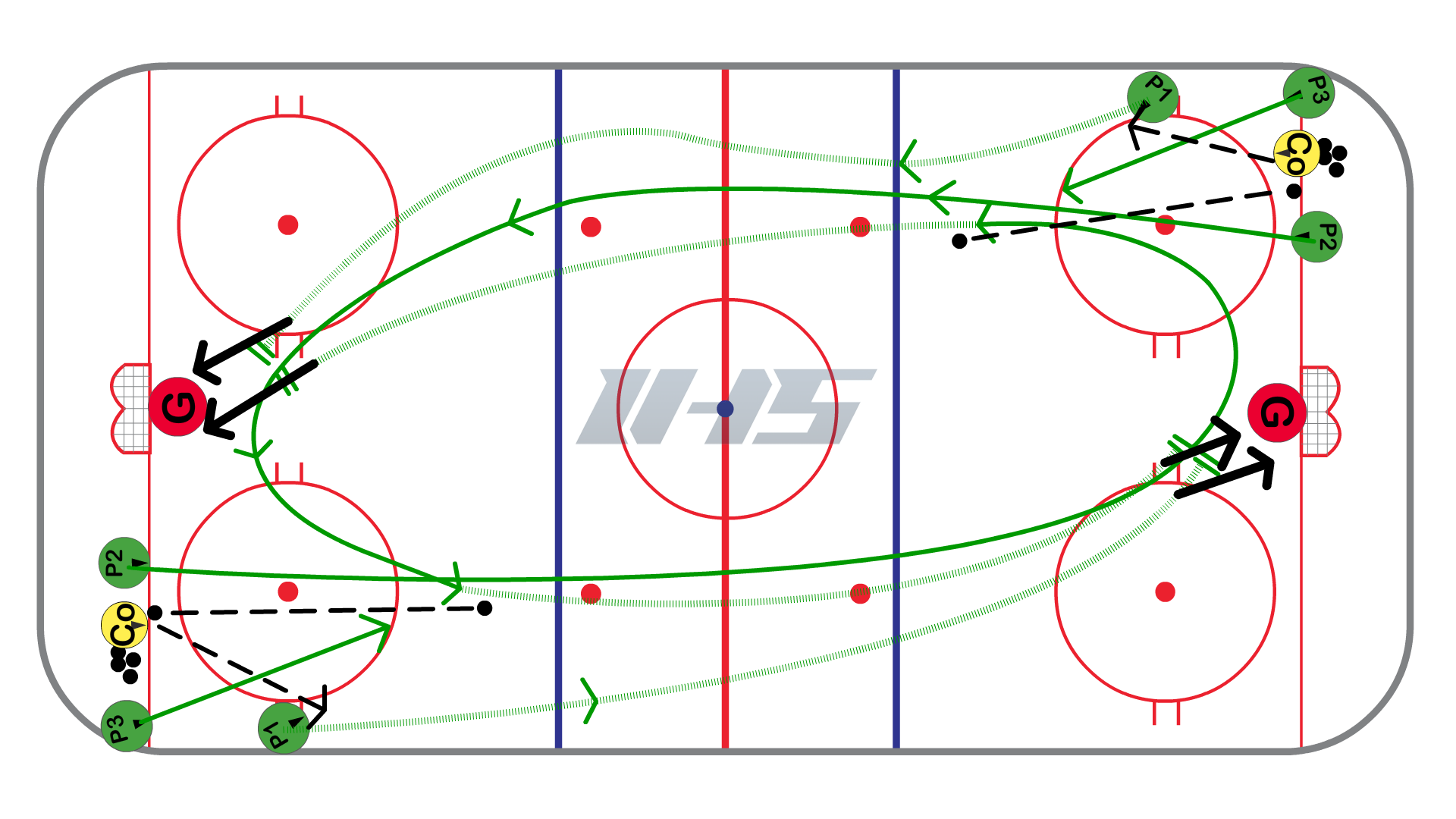 Continuous 1 on 1 Backchecking Drill