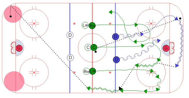 Savy's Continuous Breakout Drill