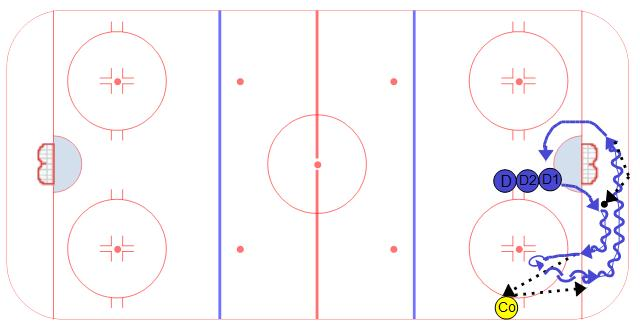 Continuous Hockey Reverses