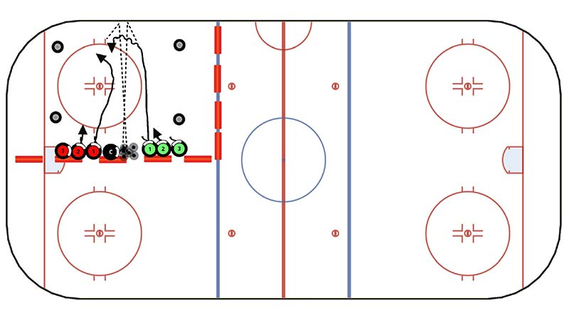 Corner Tires 1 vs 1 Multiple Games 1/6 Ice Station