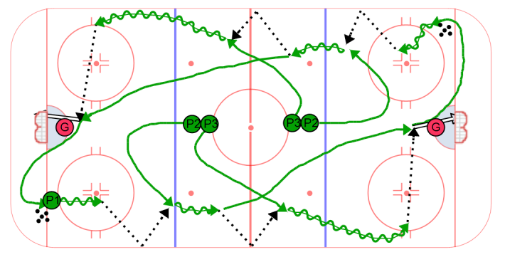 Double Chip Flow Drill