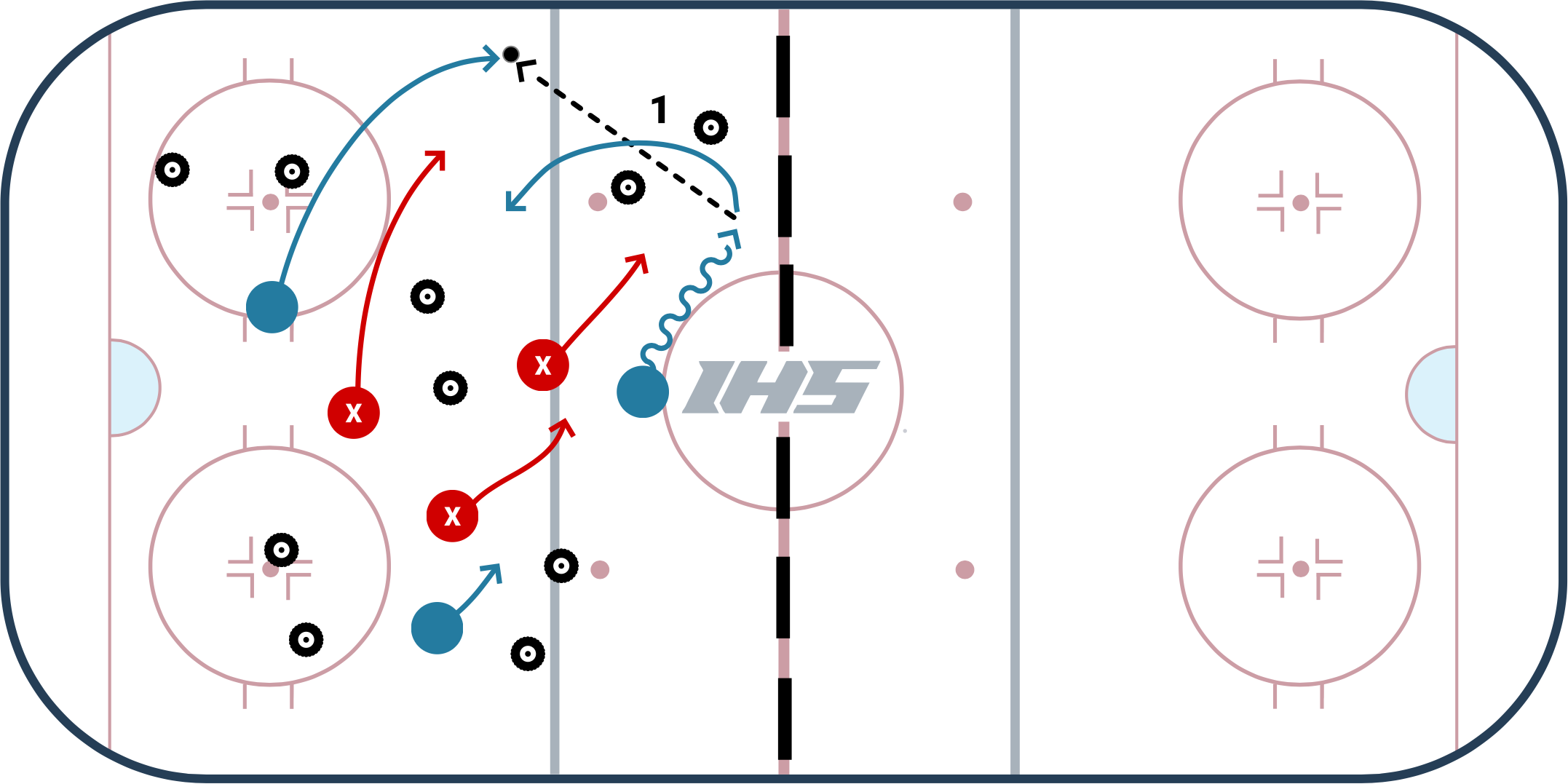 Gates of Buffalo 3 on 3 Game diagram