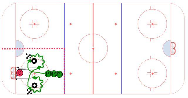 Figure Eight Tire Shots - Ice Hockey Drill