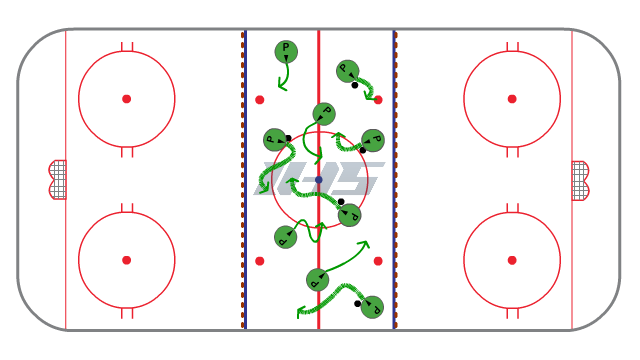Finders Keepers - Puck Protection Drill