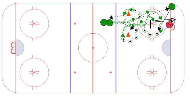 Footwork Shots #3 - Skill Development Ice Hockey Drill