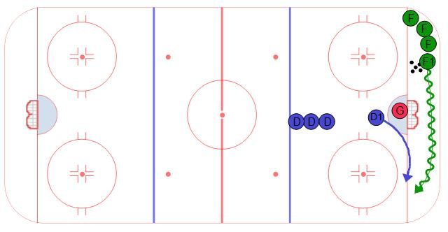 Force Up Wall 1 on 1 - Ice Hockey Drill