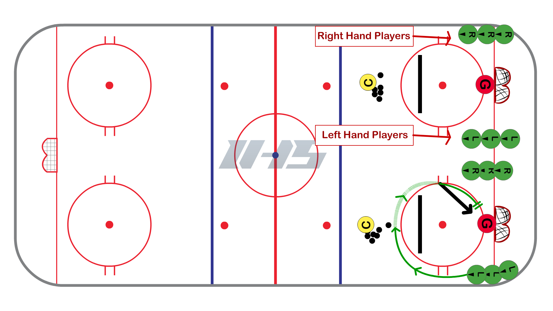 Forehand shooting series #2 - Station shooting hockey drill