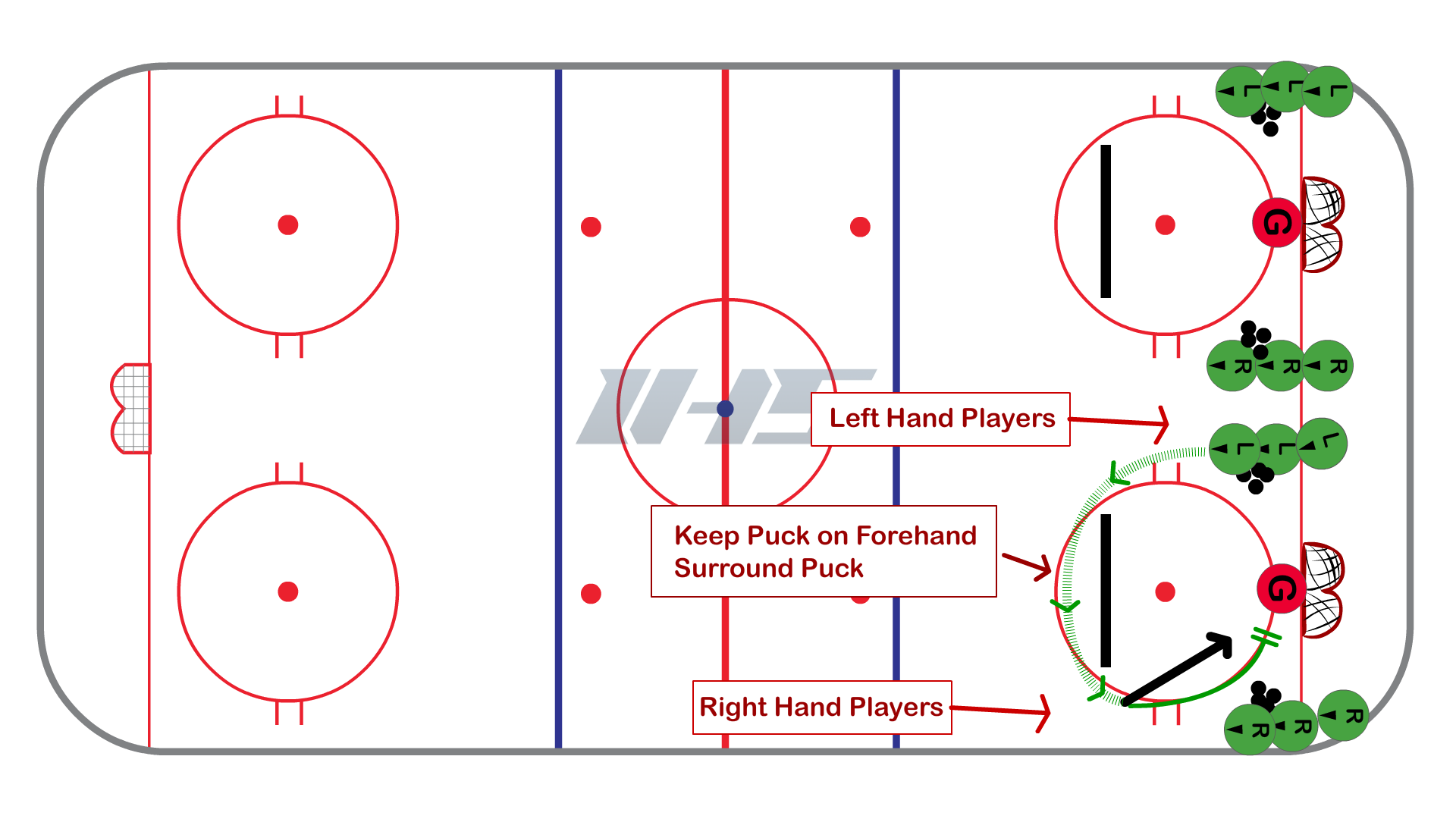 Forehand Shooting Fundamentals #4 - Hockey Shooting Station