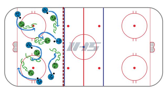 Forwards / Backwards Chase Puck Handling Hockey Drill