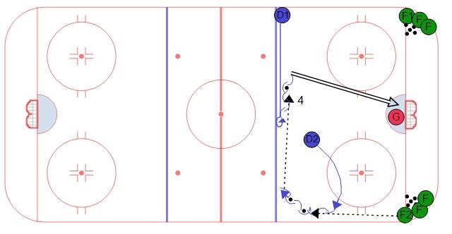 Four Shot Half Ice Shooting Drill