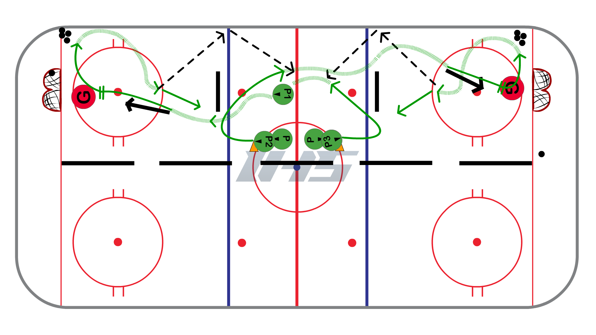 Half Ice (Full Length) Pass off of Wall - Station Hockey Drill