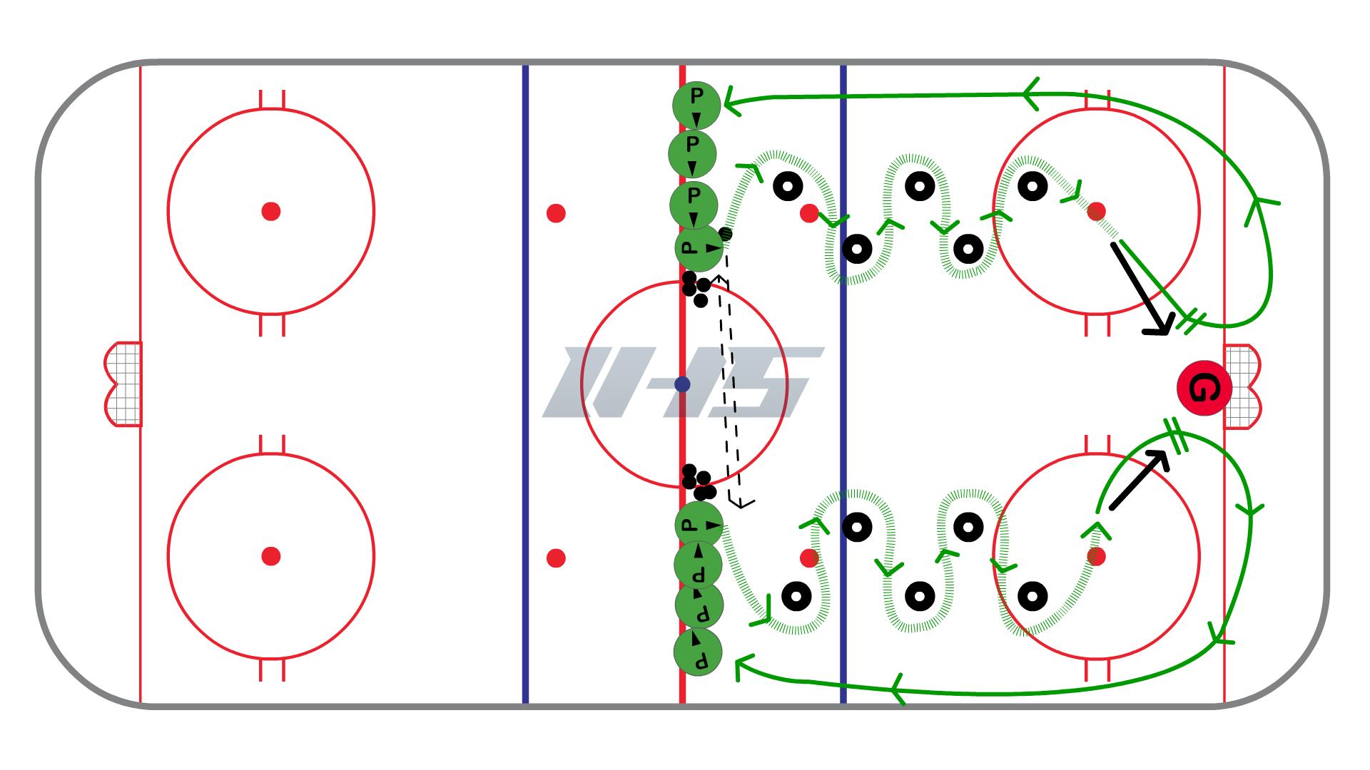 Half Ice Finnish Skills Series with one Net