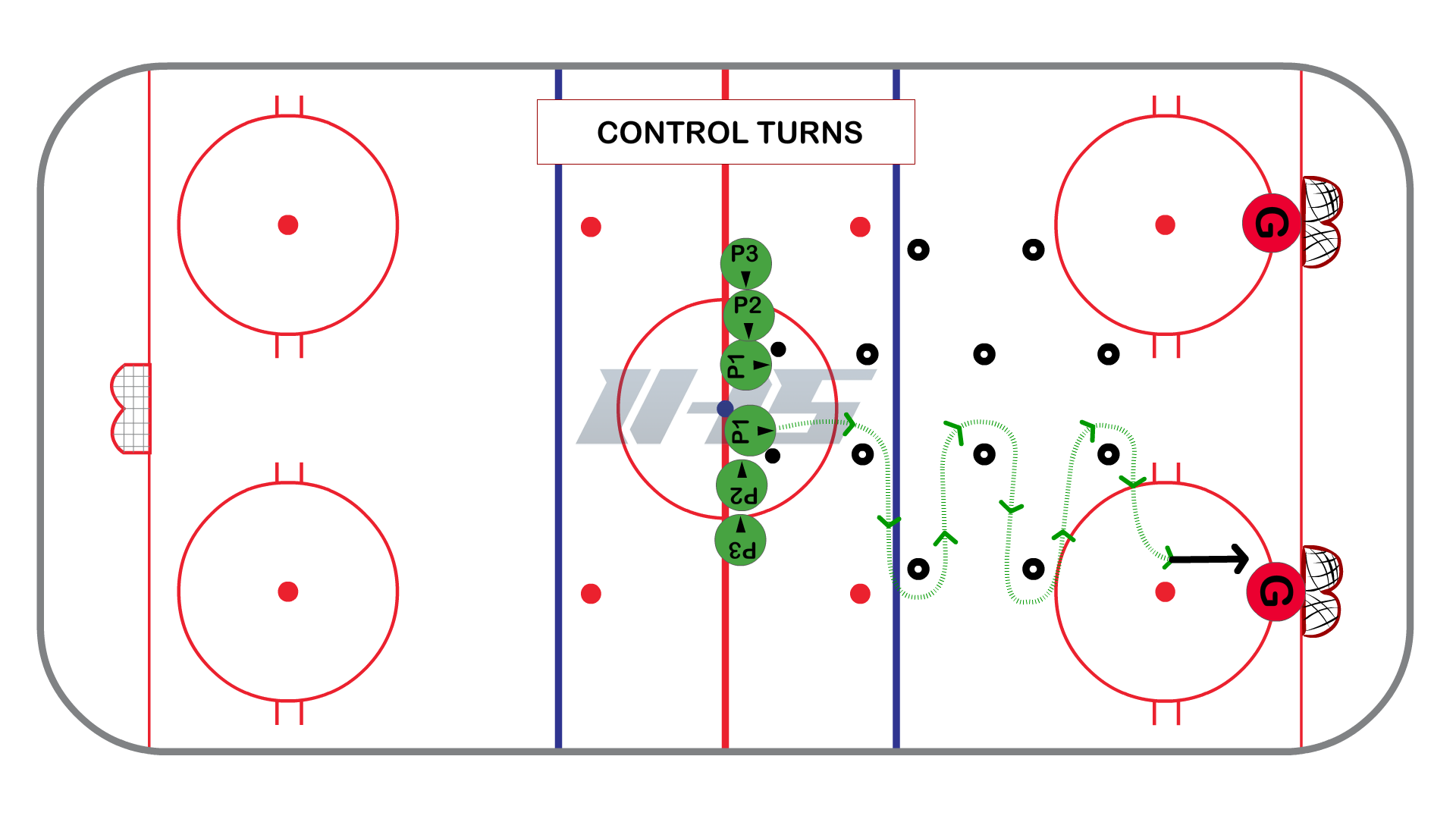Half Ice Side By Side Skills Series #1 - Control Turns
