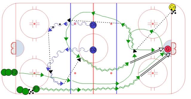 One Goalie Horseshoe Re-Group - #1