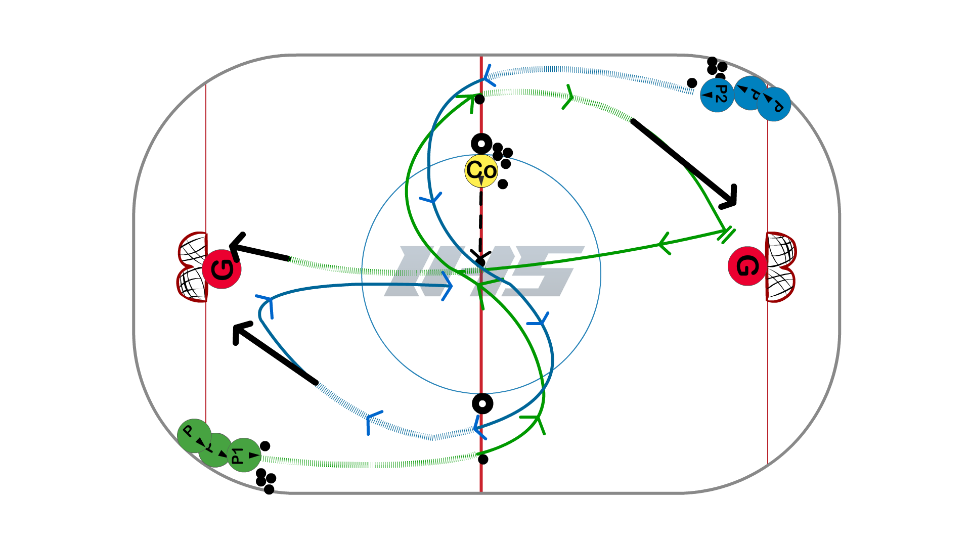McGillney Drop, Shoot, Battle Hockey Drill for Studio Rink