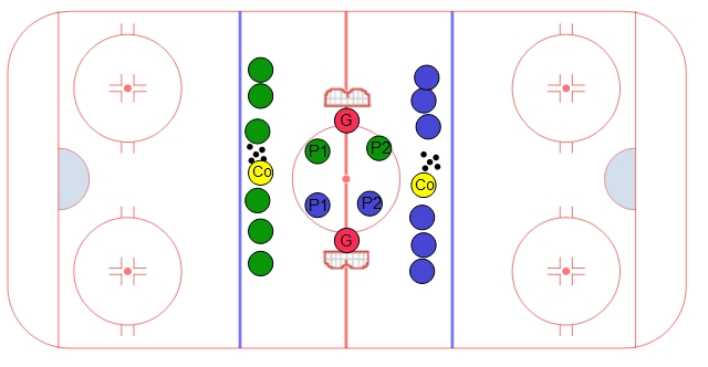 Neutral Zone 2 on 2