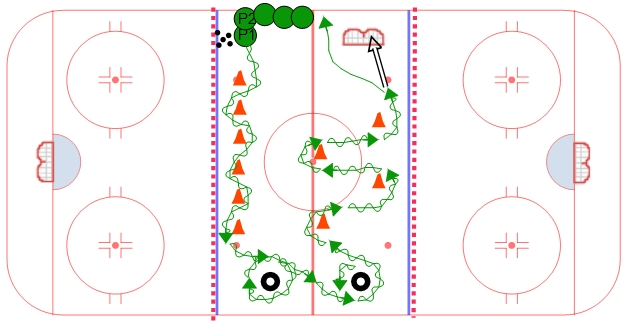 Neutral Zone Puck Control Setup #1