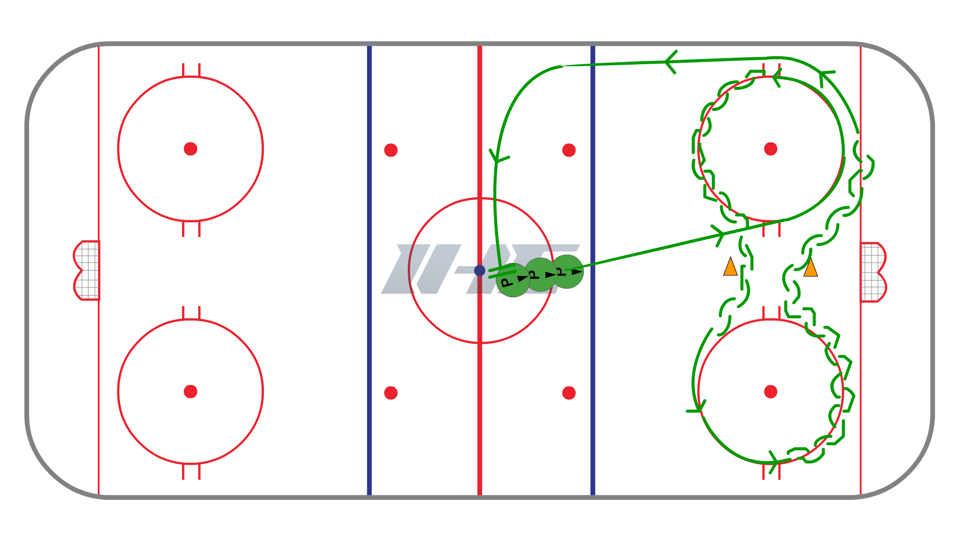Peanut Skating Drill with Pivots (Half Ice)