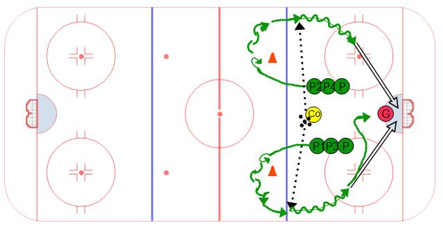 Pivot, Recieve, Shoot Hockey Drill Diagram