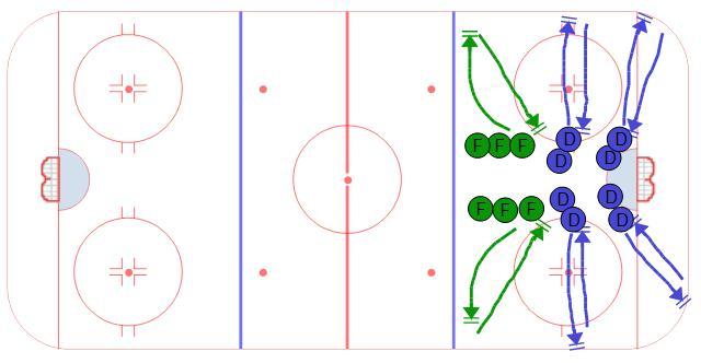 PK Conditioning  - Ice Hockey Drill