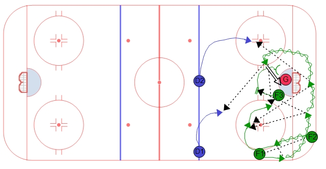 Power Play Down Low Options