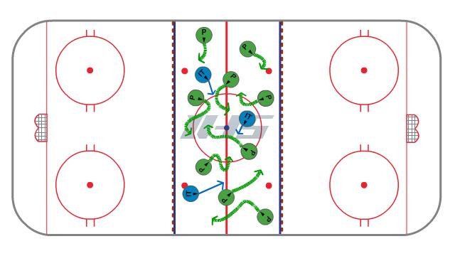 Puck Tag - Hockey Stickhandling and Awareness Game