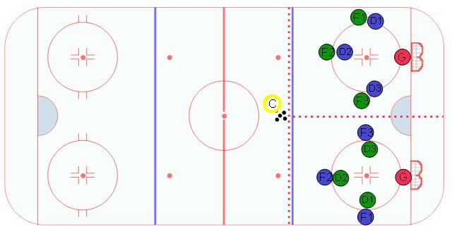 Russian 3 on 3