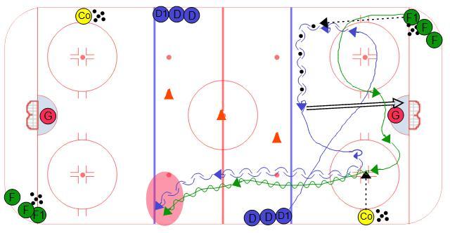 Shoot and Shadow 1 vs. 1 Hockey Drill