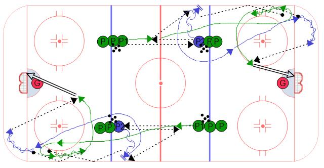 Soft Chip Overlap Possession Hockey Drill