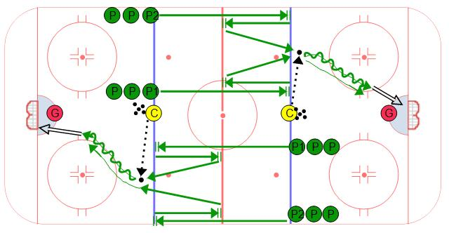 Stop and Start Races Competition Hockey Drill