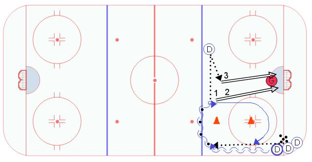 Swedish Shooting Ice Hockey Drill