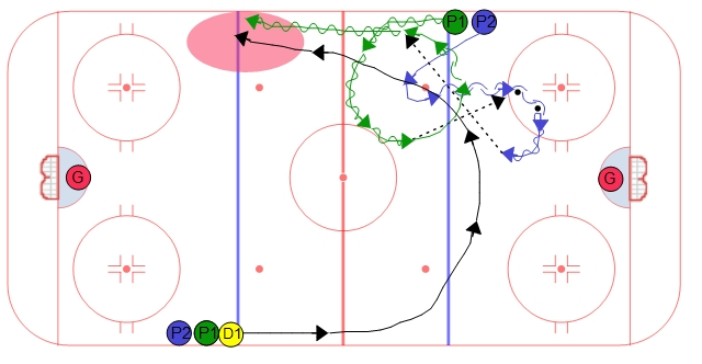 Transition Angling Drill