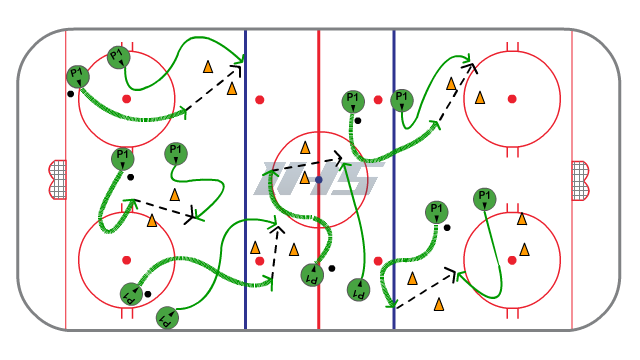 Hockey Passing Activity