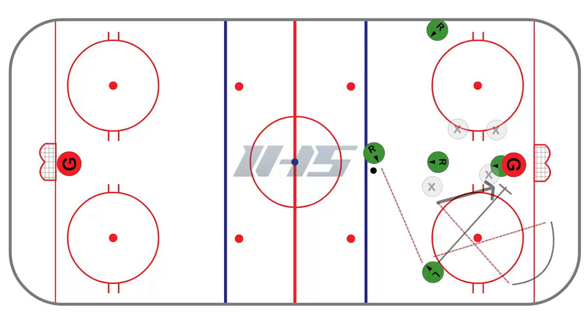 Ice Hockey Power Play Diagram