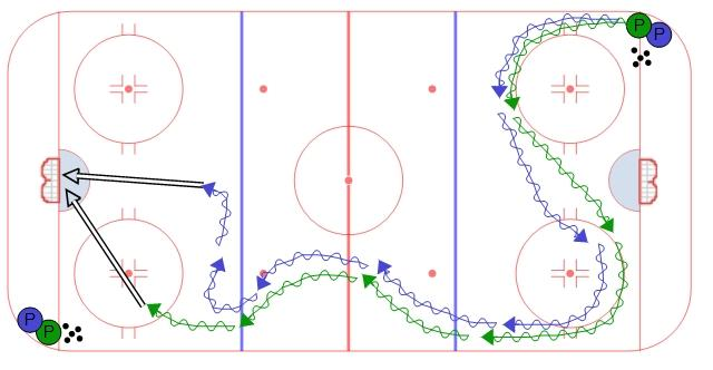 Over-Speed Skating Drill #5