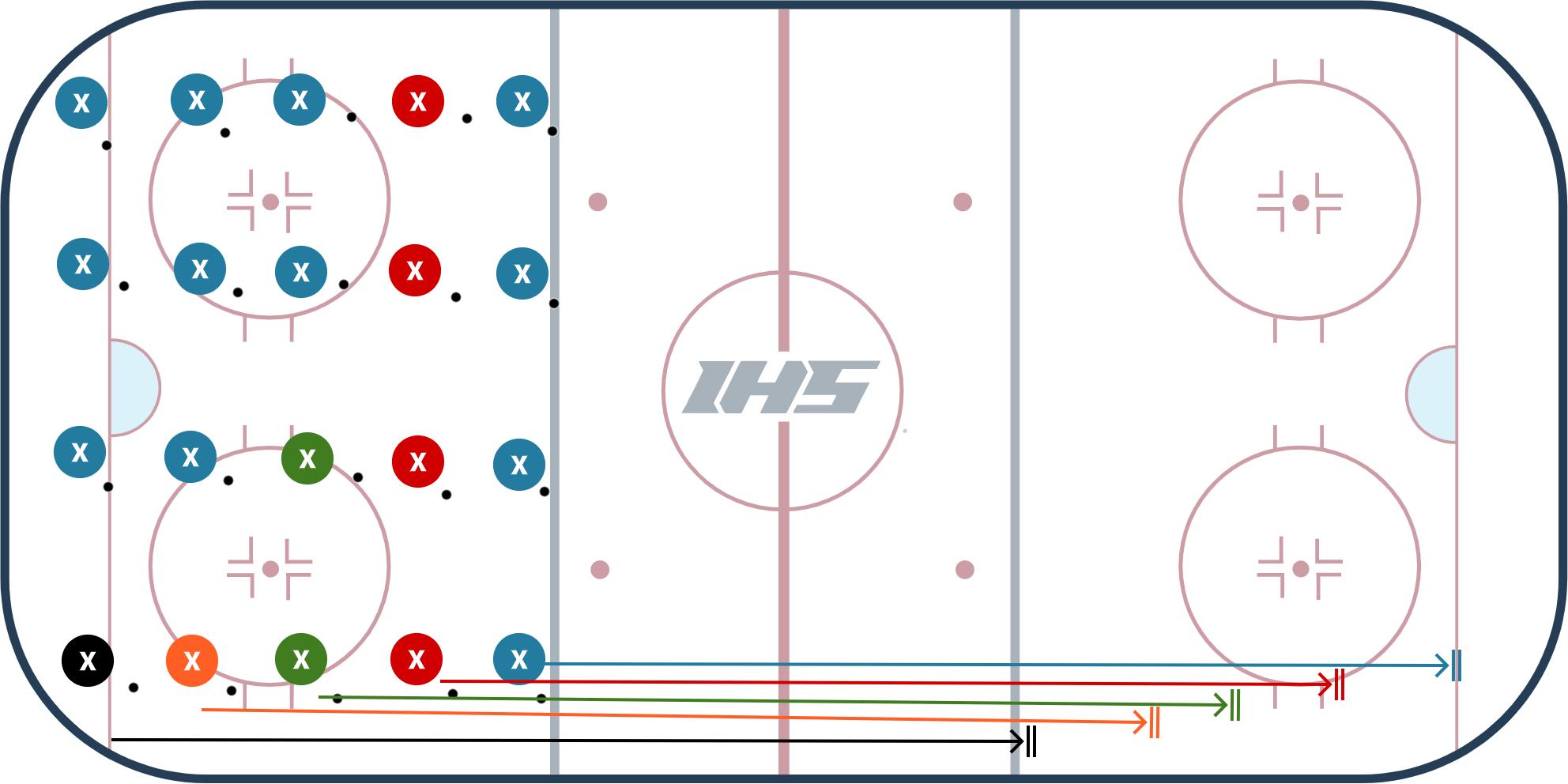 line skating and skills while maintaining social distancing