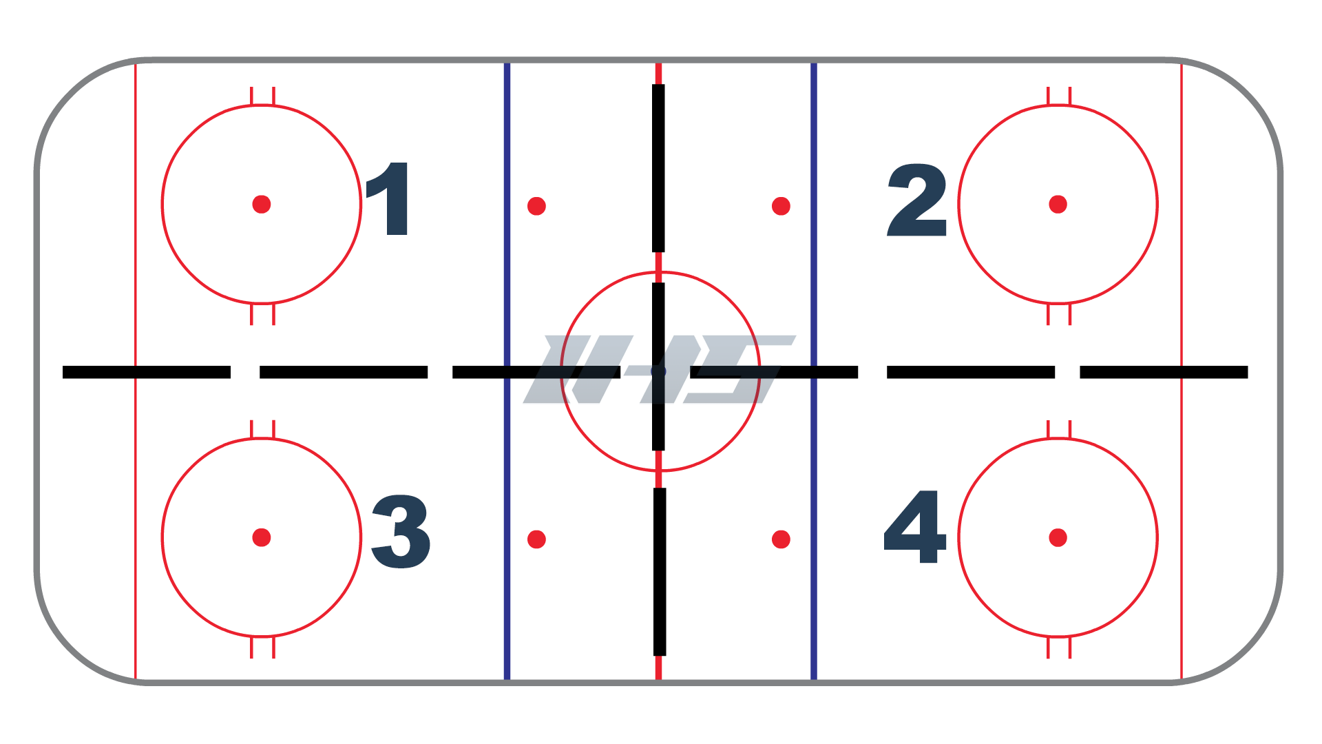 downloadable resources for hockey coaches