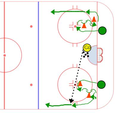 Quickie transition hockey drill - good hockey drill for private lessons