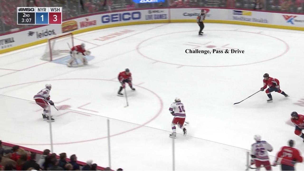 Panarin Give and Go Goal
