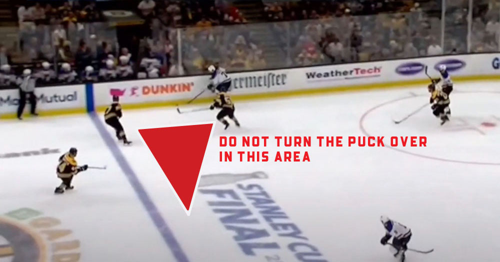 Winger Tips - Do Not Turn The Puck Over Here