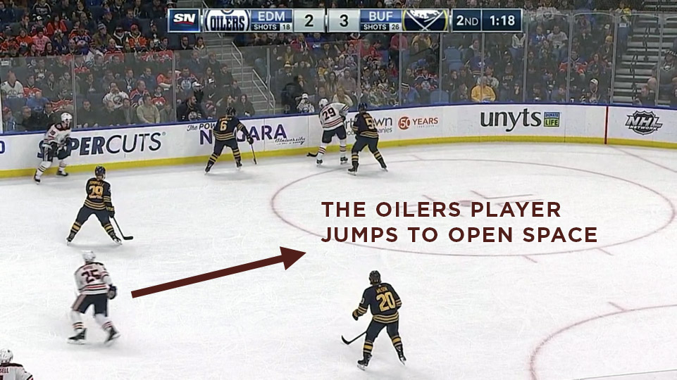 Oilers Player Without The Puck