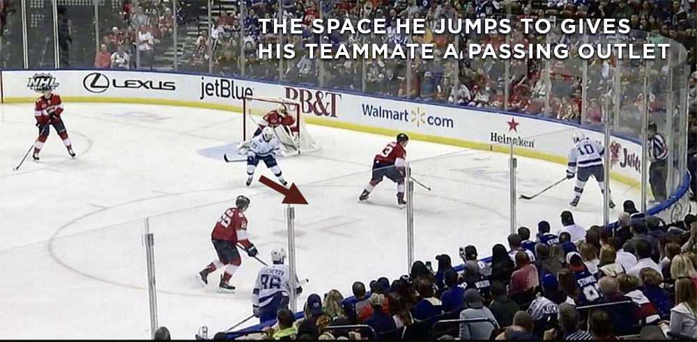 Jump to Open Space Without Puck