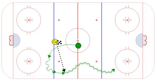 Smooth transition with inside to outside attack