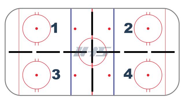 Four Zones